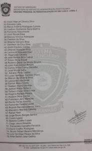 Lista de detentos